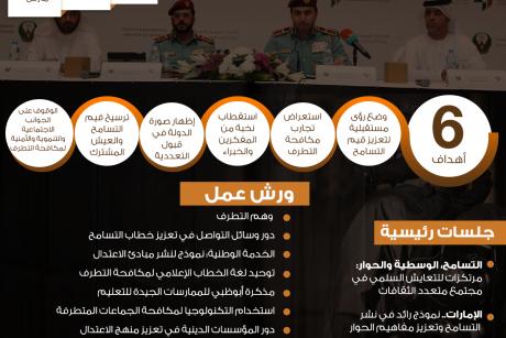 التسامح في مواجهة التطرف.. مؤتمر الإمارات الدولي للأمن الوطني