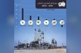 هارت إنرجي: مؤشرات قوية على وجود كميات كبيرة من الصخر الزيتي ورواسب الغاز في السعودية