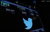 سهم تويتر يقفز 10% بعد رفع التوصية والسهم المستهدف