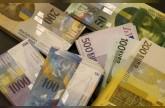 يو.بي.إس: الفرنك السويسري يتجه لمزيد من التراجع