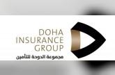 نمو صافي أرباح مجموعة الدوحة للتأمين القطرية بـ 1.8% في الربع الأول 2018