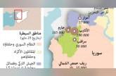 محامون سوريون معارضون يسابقون الوقت لإنقاذ سندات ملكية تحفظ حقوق النازحين