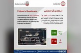 شرطة أبوظبي: 82% تفاعل إيجابي مع مبادرة «لكم التعليق»