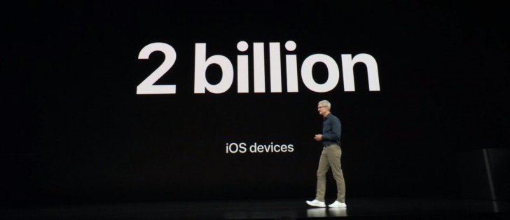 Apple close to shipping the 2 billionth iOS device - Dotemirates