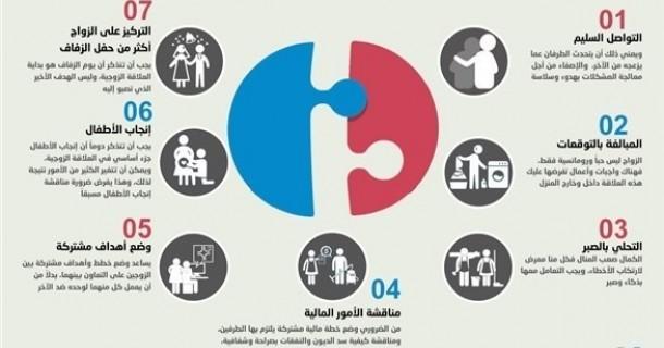 b84d3e99b إنفوغراف: 7 نصائح لبداية حياة زوجية بلا مشاكل - دوت امارات