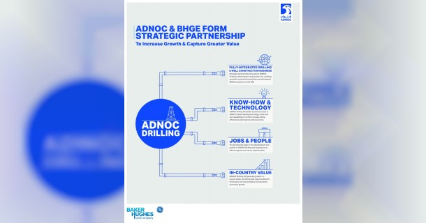 ADNOC enters into partnership to boost drilling efficiencies